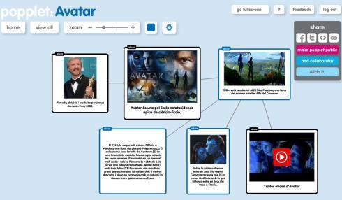 Exemple popplet avatar